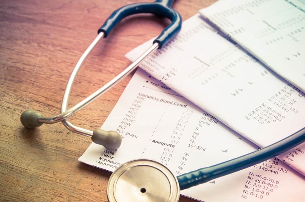 Annual Health Checklist for Adults